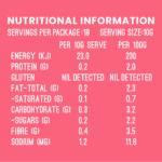 Keep Keto Strawberry and Chia Jam Nutrition Information