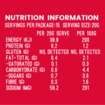 Capsicum And Chilli Relish Nutrition Information
