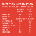 Sweet Chilli Nutrition Information